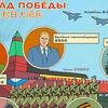 俄语图解词典  胜利日大阅兵