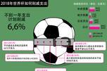 Futbol CN