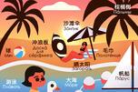 Beach Visual Dictionary