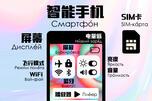 Smartphone Visual Dictionary