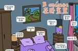 Visual dictionary CN