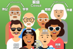Dictionary Family