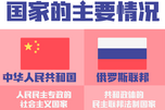 Russia and China main facts