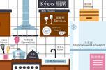 Kitchen Visual Dictionary