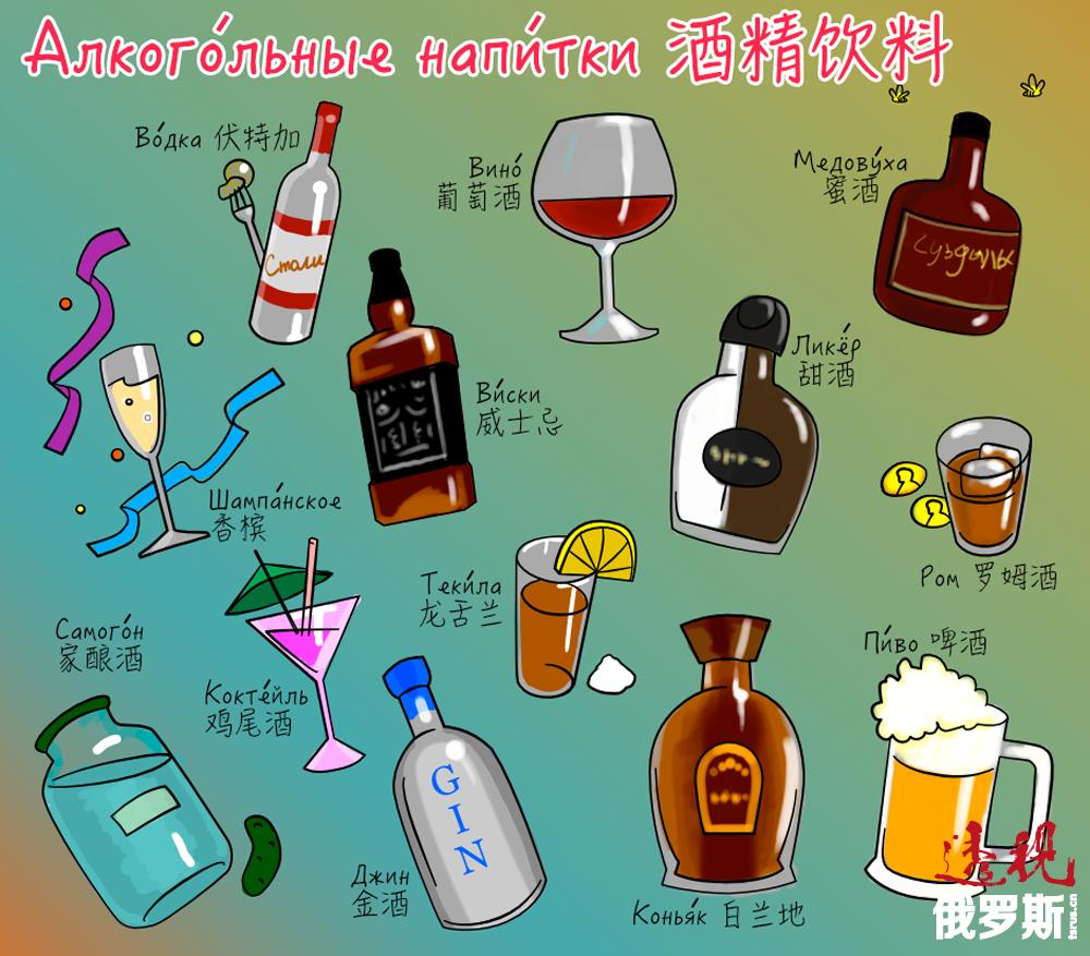 alkogolnie napitki