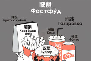 Russia dictionary Fastfood