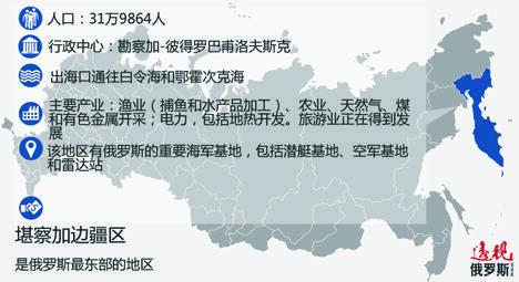 图片来源:透视俄罗斯