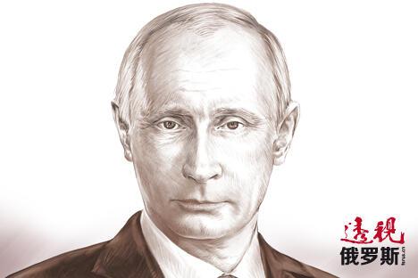 Putin China