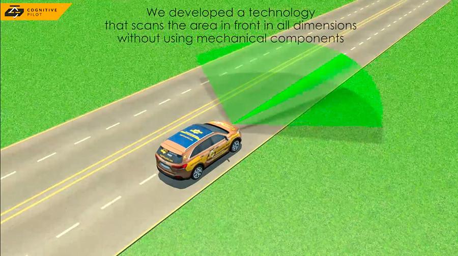 图片来源:Cognitive Technologies