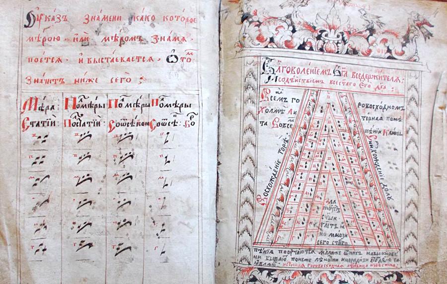 17世纪的宗教圣歌书 / 档案图片
